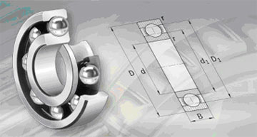 Buy Deep Groove Ball Bearings