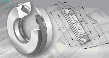 Buy Thrust Spherical Roller Bearings