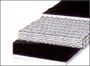 Buy PVC/PVC Nitrile covers belt